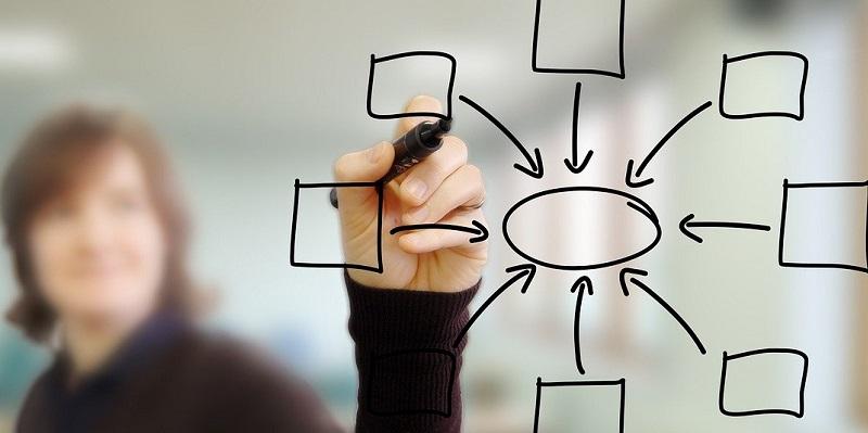 3 stappen om meer deelnemers voor een online training te werven